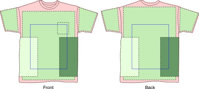 Shirt print region chart